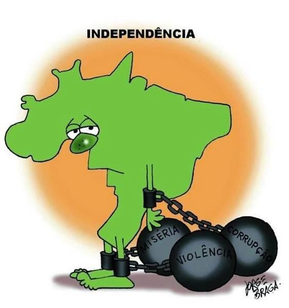 independence-day-brazil