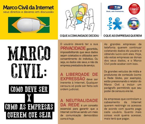 marco-civil