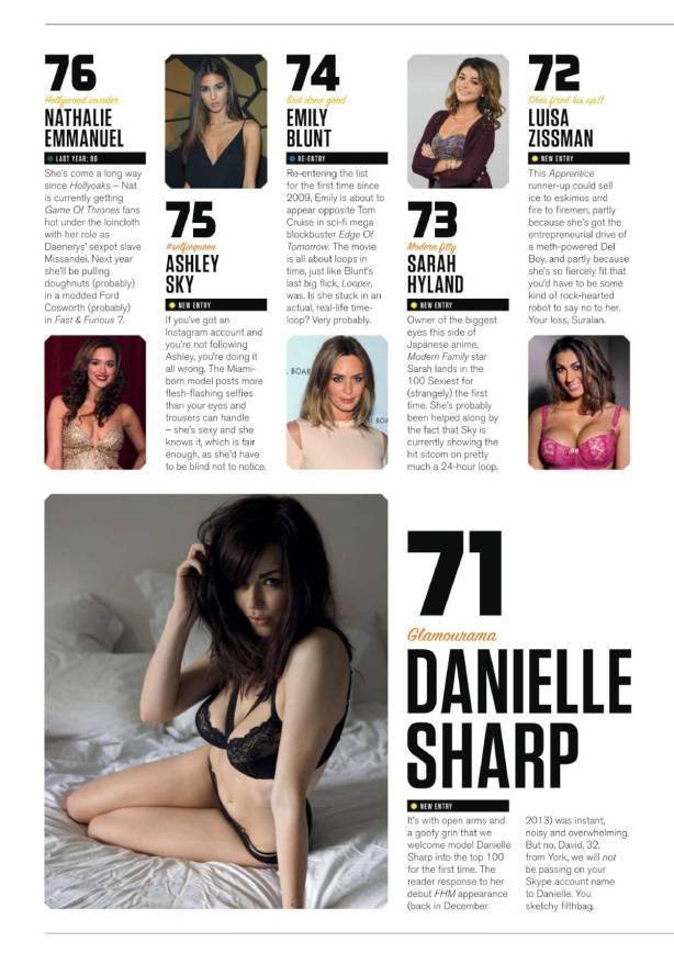 100SexiestWomen2014-11